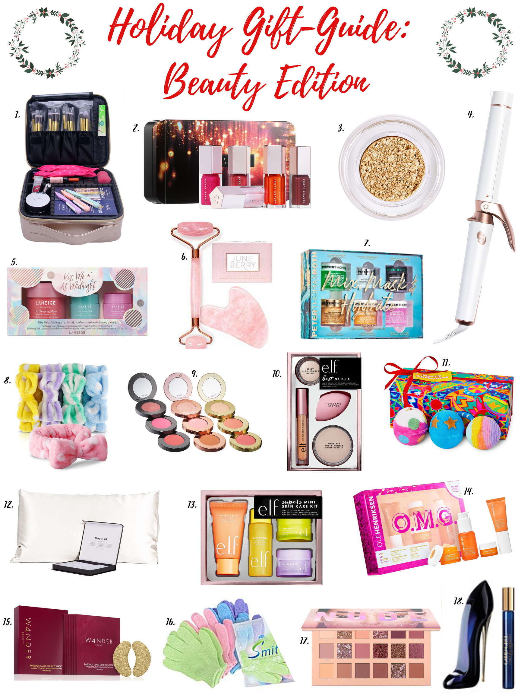 HOLIDAY GIFT-GUIDE: BEAUTY EDITION!