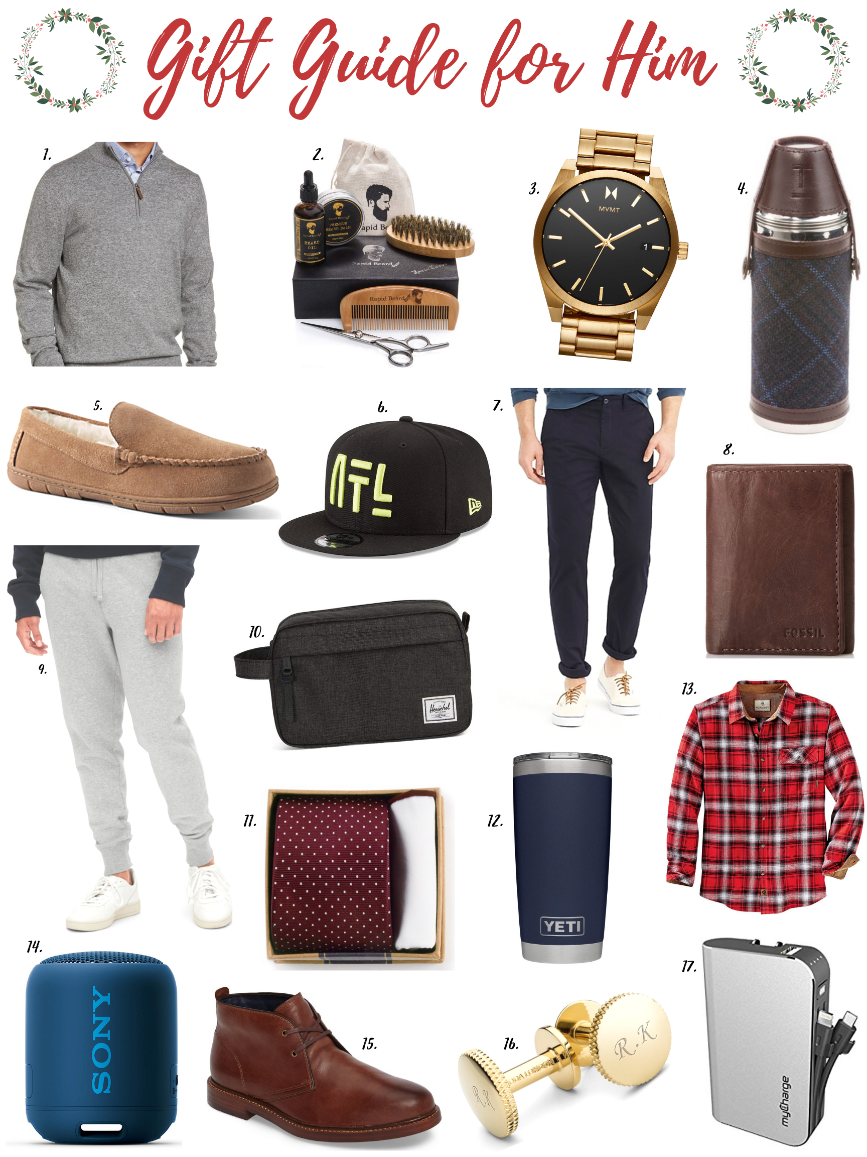 HOLIDAY GIFT-GUIDE FOR HIM