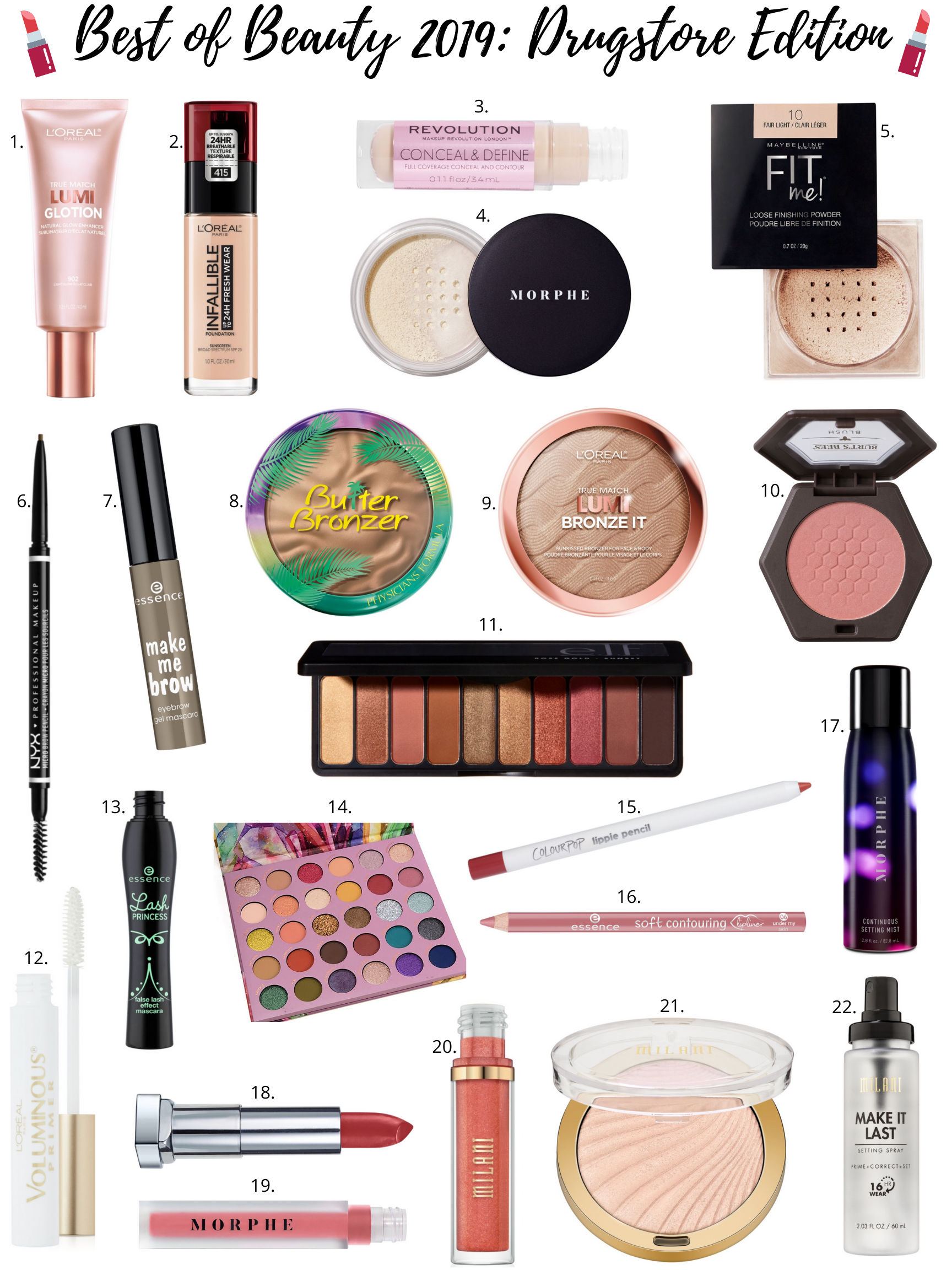 BEST OF BEAUTY 2019: DRUGSTORE EDITION