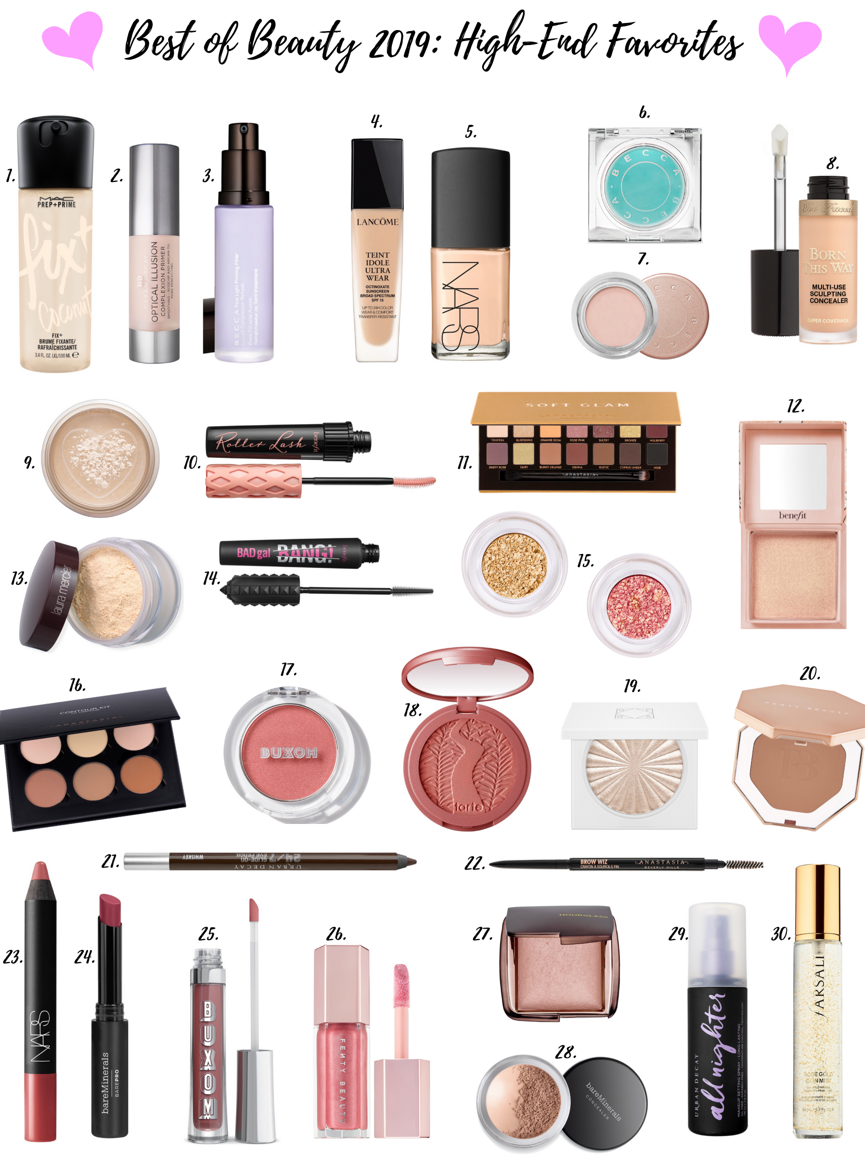 BEST OF BEAUTY 2019: HIGH-END FAVES